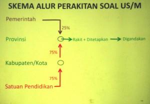 usm (4)
